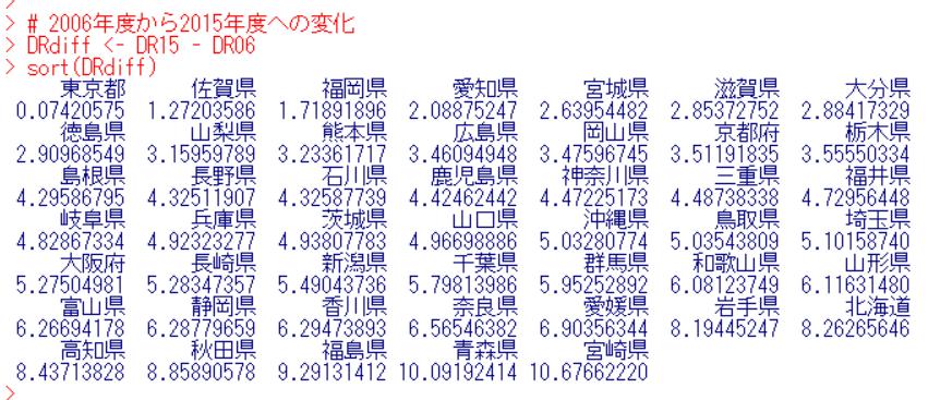 f:id:cross_hyou:20200318192359p:plain