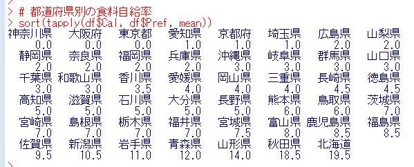 f:id:cross_hyou:20200509153303j:plain