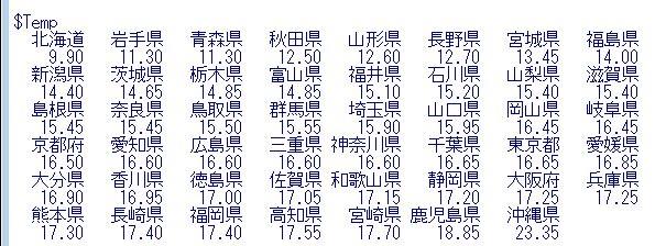 f:id:cross_hyou:20200510093025j:plain