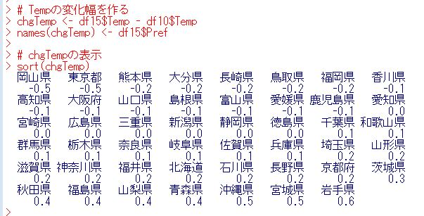 f:id:cross_hyou:20200511073558j:plain