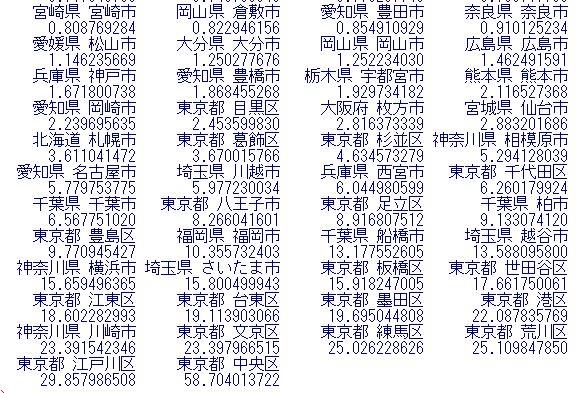 f:id:cross_hyou:20200523103933j:plain
