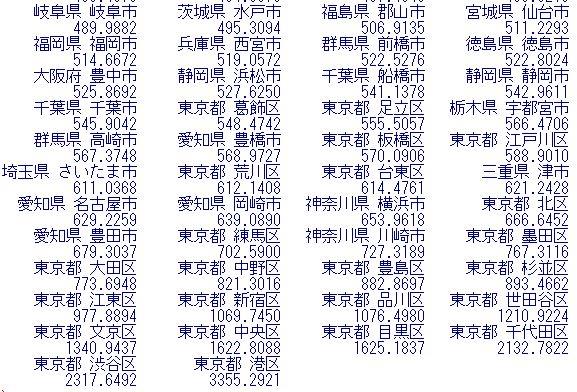 f:id:cross_hyou:20200523104745j:plain