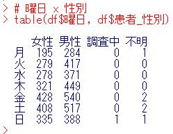 f:id:cross_hyou:20200606120942j:plain