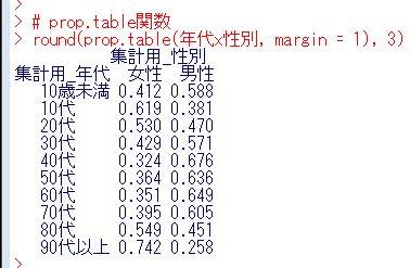 f:id:cross_hyou:20200607100230j:plain