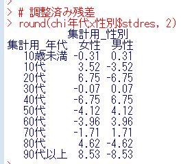 f:id:cross_hyou:20200607100750j:plain