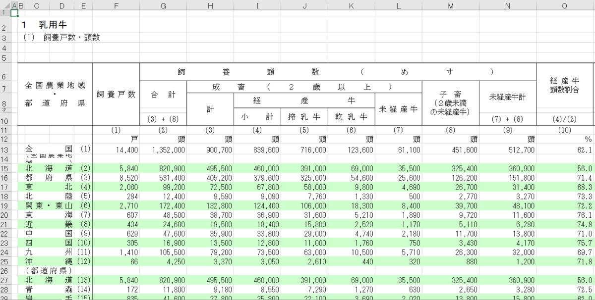 畜産統計調査