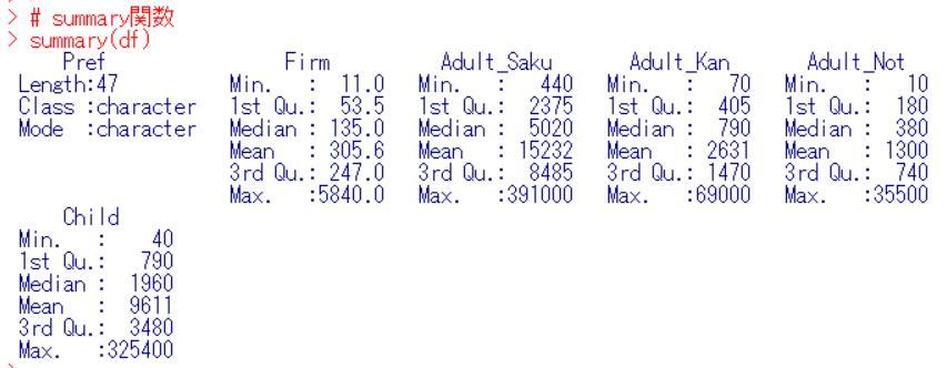 summary関数