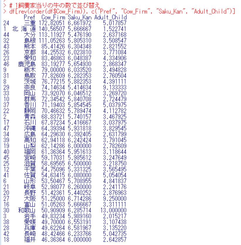 order関数とrev関数
