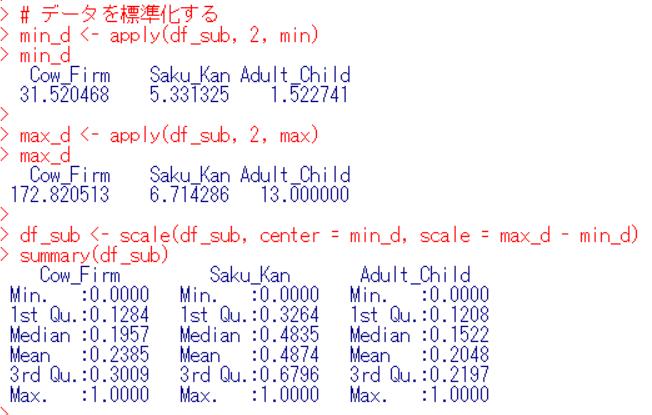 apply関数, min関数, max関数, scale関数でデータを標準化