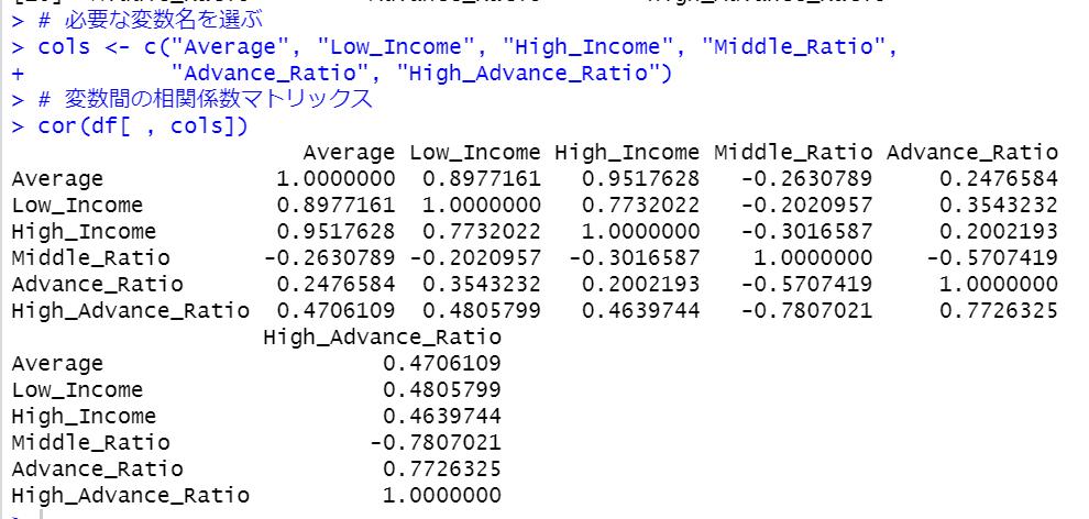 R言語のcor関数で相関係数マトリックス