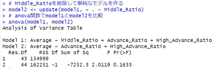 update関数とanova関数