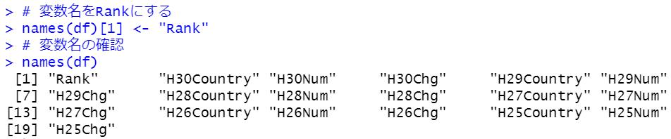 データフレームの変数名をnames関数で変更する