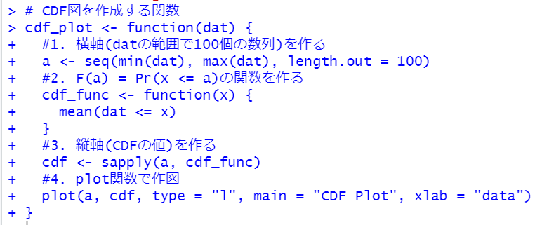 CDF図を作図する関数を作る