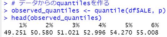 quantile関数