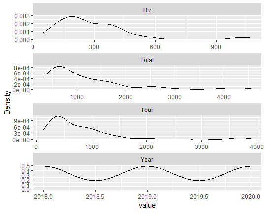 plot_density関数
