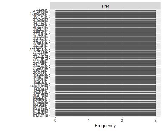 plot_bar関数