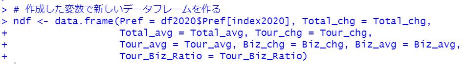 data.frame関数