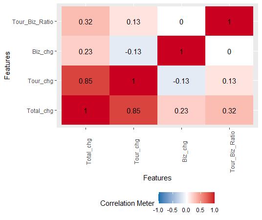 plot_correlation関数