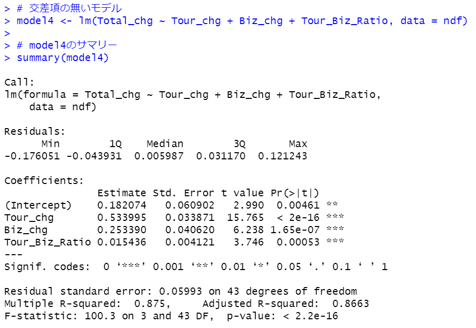 lm関数で回帰分析