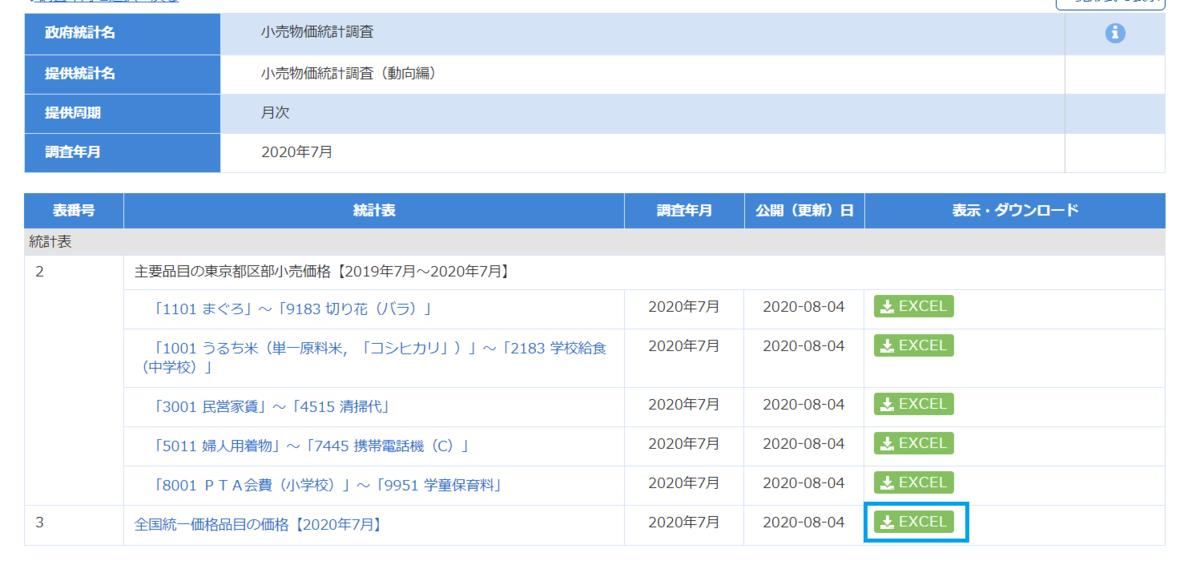 e-stat.go.jpからデータを取得