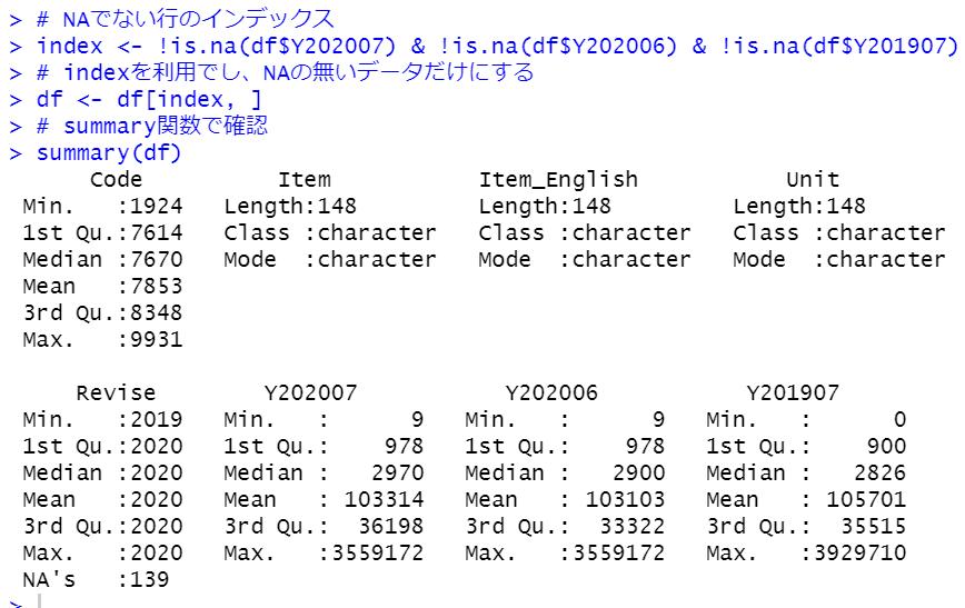 indexを作成