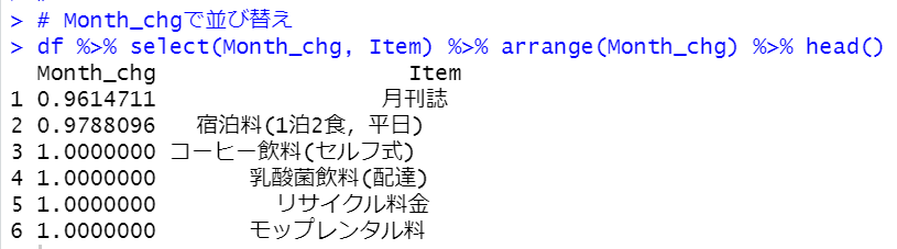 arrange関数