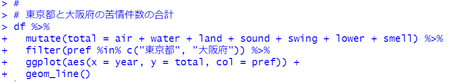 geom_line関数