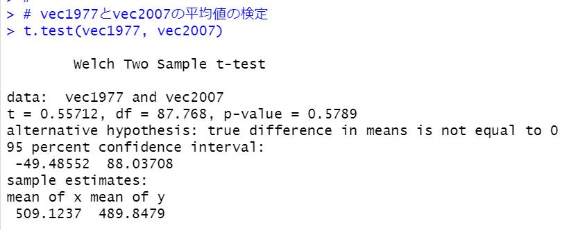 t.test関数