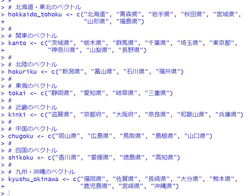 地方 類型I