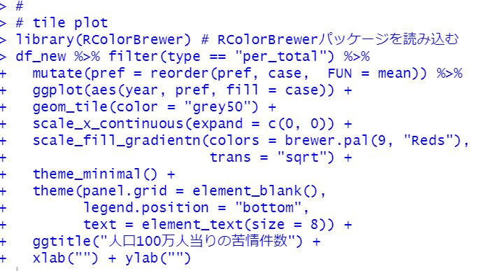 geom_tile関数