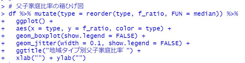 ggplot関数+geom_boxplot関数