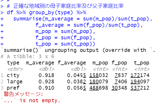 group_by関数とsummarise関数
