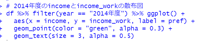 geom_point関数とgeom_text関数