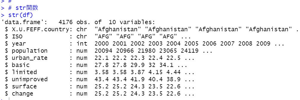 str関数でデータの構造を確認