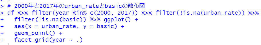 geom_point関数とfacet_grid関数