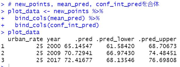 bind_cols関数