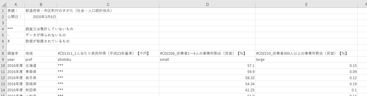 CSVファイルの画像