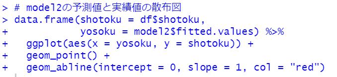 geom_point関数で散布図