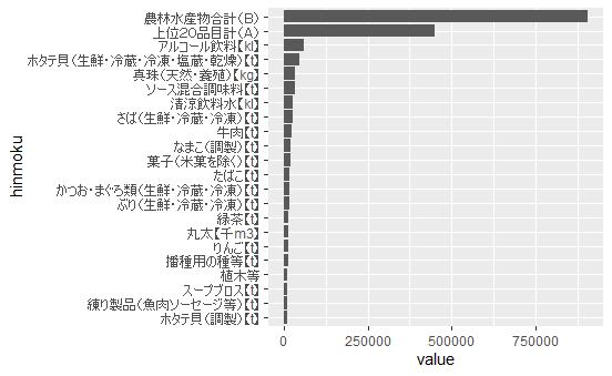 f:id:cross_hyou:20201018091822p:plain