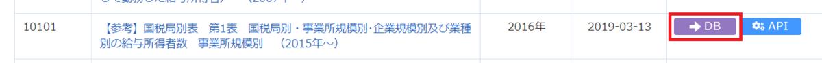 f:id:cross_hyou:20201121091523p:plain