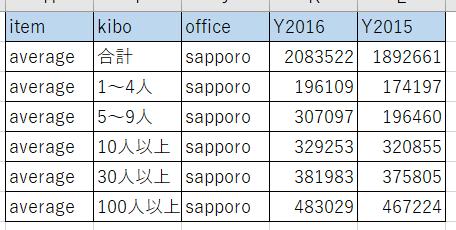 f:id:cross_hyou:20201122164632p:plain