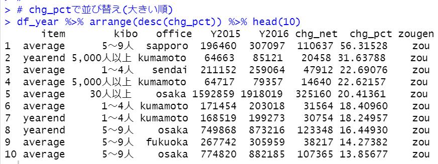 f:id:cross_hyou:20201122170235p:plain