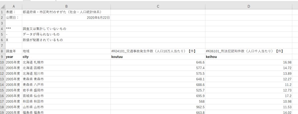 f:id:cross_hyou:20201129174223p:plain