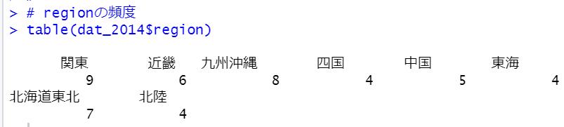 f:id:cross_hyou:20201219124021p:plain