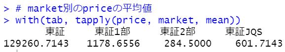 f:id:cross_hyou:20201231093335p:plain