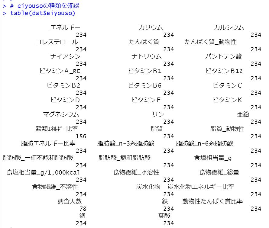 f:id:cross_hyou:20210101131711p:plain