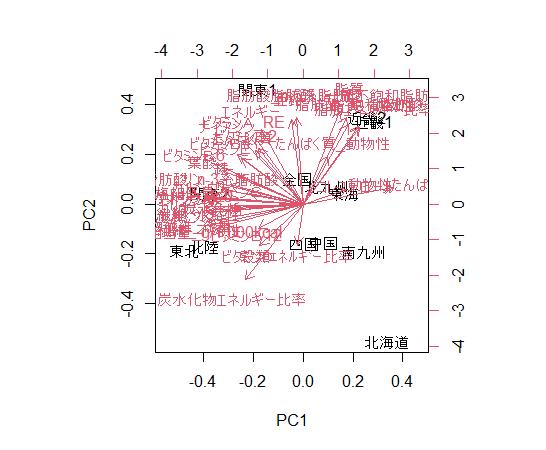 f:id:cross_hyou:20210109204421p:plain