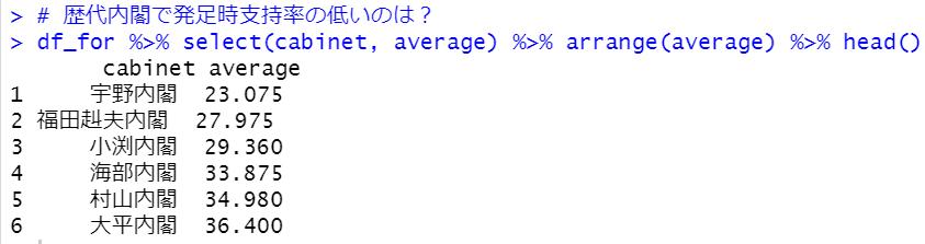 f:id:cross_hyou:20210110193918p:plain