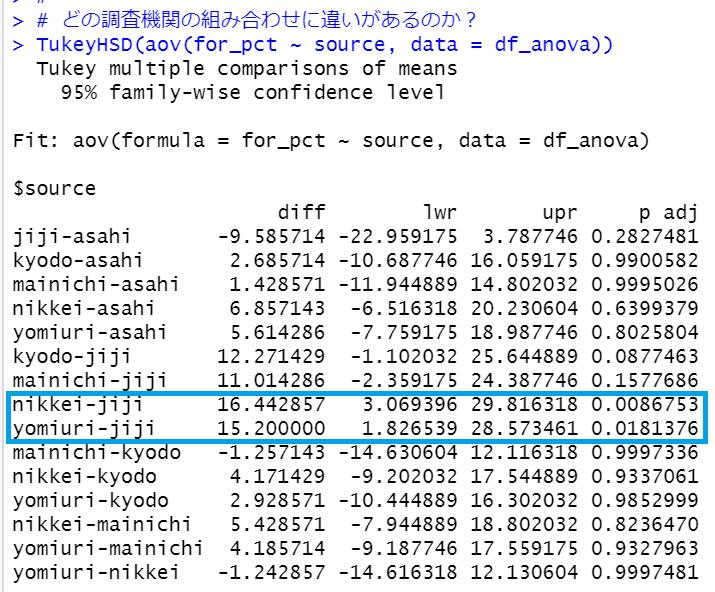 f:id:cross_hyou:20210110195614p:plain
