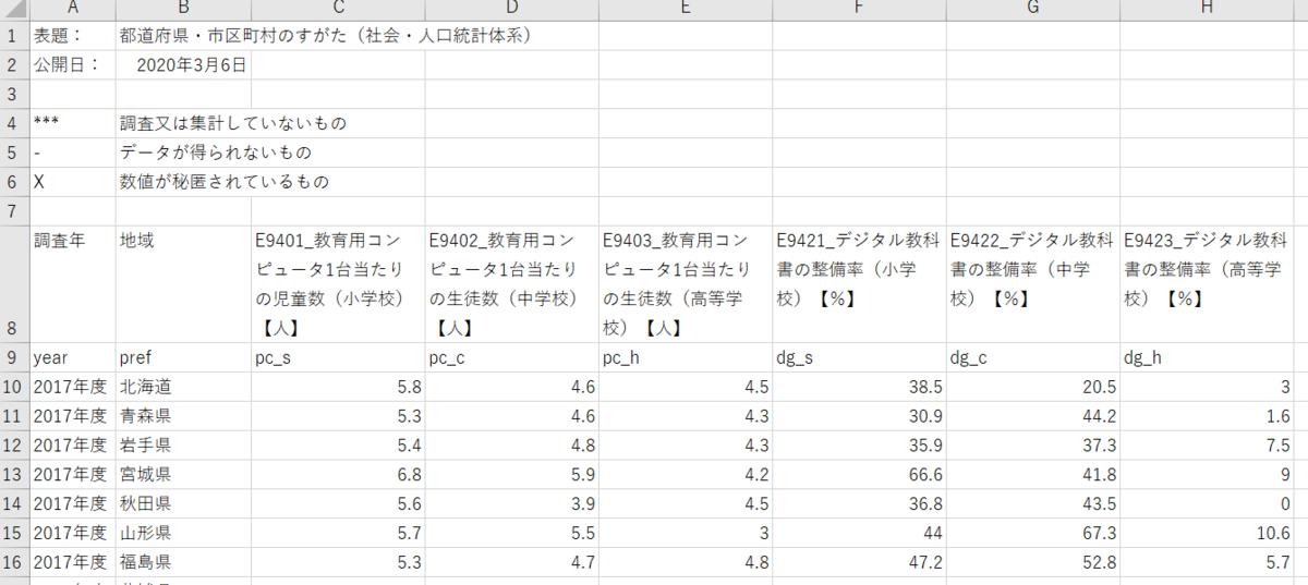 f:id:cross_hyou:20210123101515p:plain